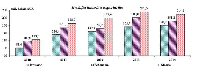 Screen%20Shot%202014-05-16%20at%2010_04_