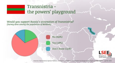 OPINION Power politics on the outskirts of the EU why Transnistria