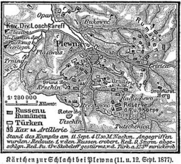 ARHIVELE NU ARD /// 16 august 1877 - România preia COMANDA trupelor aliate româno-ruse