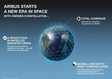Russia wants to change global satellite internet users