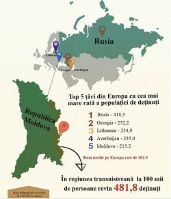 Moldova - in the top five countries in Europe by the number of inmates